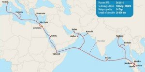 SEA-ME-WE 5 submarine fiber optic cable route map