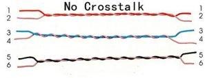 no-crosstalk