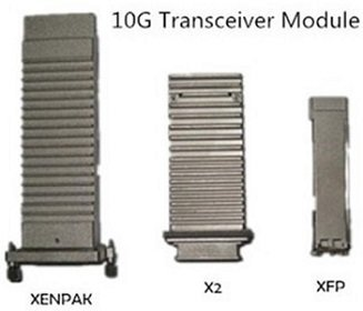 10G XFP Transceiver – How Much Do You Know? 4