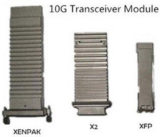 10G Transceiver Module