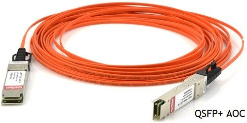 QSFP+ Direct Attach Cable (DAC) Cables – Optimal Solution for 40G Interconnect 6