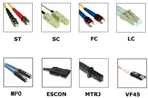 A Rundown of Fiber Optic Connectors 2