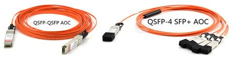 40G Data Center Cabling Solutions Overview 6