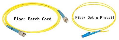 Fiber Optic Patch Cord Knowledge 2