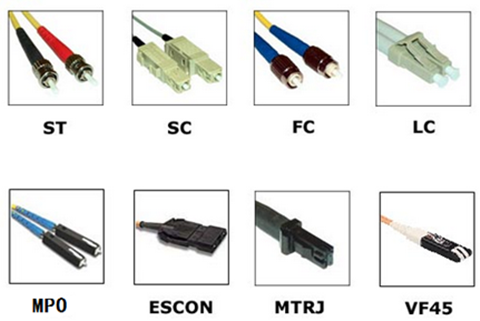 To show the list of different types of optical connectors