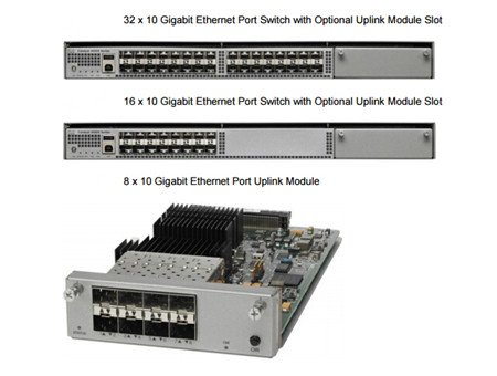 SFP+ DAC Cables for Cisco Catalyst 4500-X Series Switch 1
