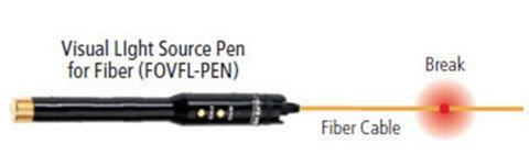 Pros and Cons of Fiber Optic Networks 1