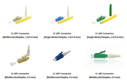 What You Need to Know About LC Connector Families? 2