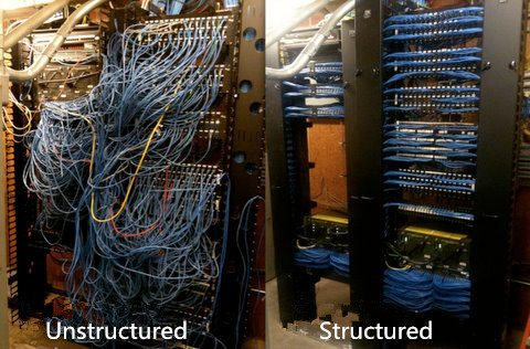 Which Cabling Solution is Better for Your Data Center 1