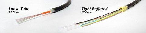 Understanding Industrial Fiber Optic Cable 4