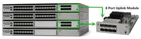 Cisco-Catalyst-4500