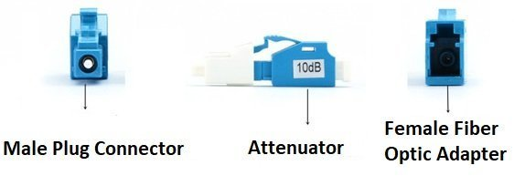 Fixed Fiber Optic Attenuator