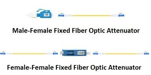 Male-Female and Female-Female Fixed Fiber optic Attenuators