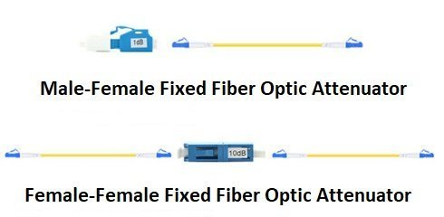 Introduction to Fiber Optic Attenuator 2