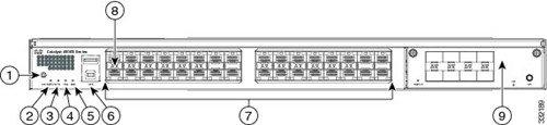 Catalyst-4500-X-32-port
