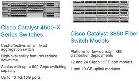 How to Choose the Fiber Optical Solution for Cisco Catalyst 4500-X Series Switch? 5