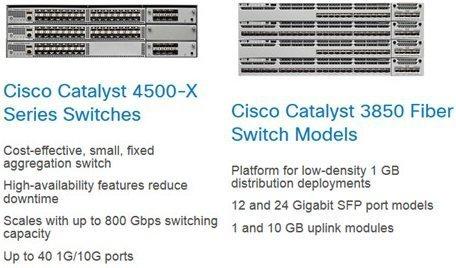 Cisco-Catalyst-4500-X-3850-Fiber-Switches