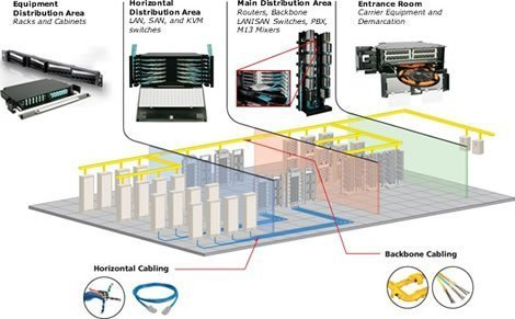 Which is Perfect for Your Business – Data Center or Server Room? 6
