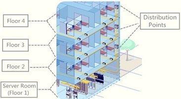 Eight Factors Influencing Your Fiber Optic Installation Bills 4