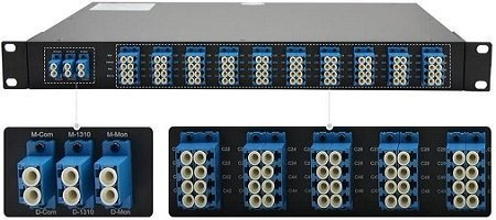upgrade-to-500g-with-40ch-dwdm-mux