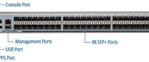 Gigabit Ethernet Transceivers Supported on Cisco Nexus 3500 Series Switches 3