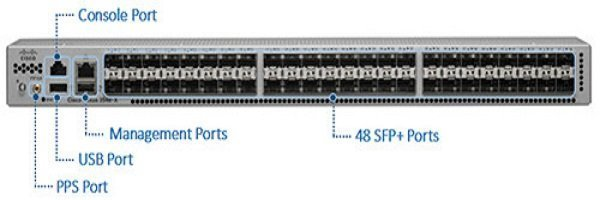 Gigabit Ethernet Transceivers Supported on Cisco Nexus 3500 Series Switches 1