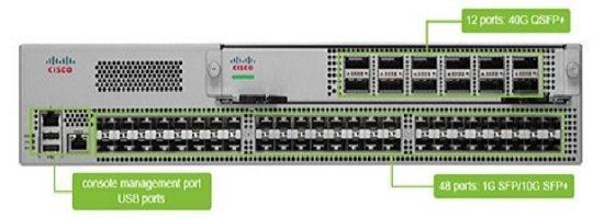 Compatible Test of Cisco QSFP-40G-SR4 Optics 1