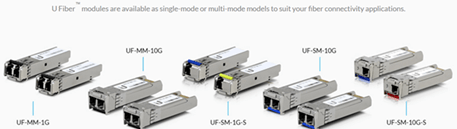 Ubnt-SFP-and-SFP-modules