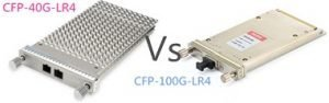 Introduction to CFP-40G-LR4 and CFP-100G-LR4 1