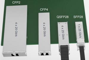 25G-optical-modules