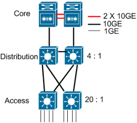 10G-network-layout