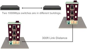RJ45 VS SFP: WHICH SHOULD I USE TO CONNECT TWO SWITCHES? 1
