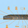 Why Choose PoE Switch for Your Network? 8