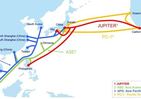 Jupiter fiber cable system from Japan to United States