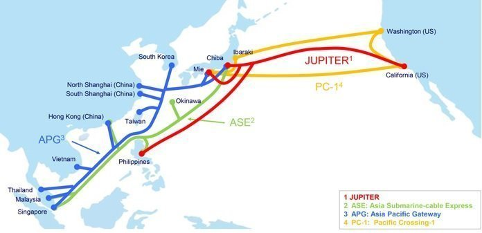 Jupiter Submarine Fiber Cable System to Connect Japan and U.S. 2