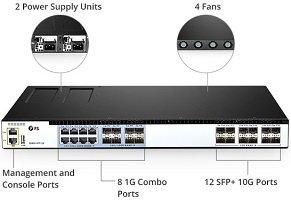 FS-12-port-10GbE-SFP-Switch