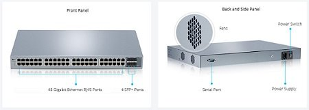Extending Your Network with 48 Port PoE Switch 4
