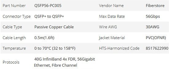 All You Need to Know about 56G QSFP+ to QSFP+ DAC Twinax Cable 2