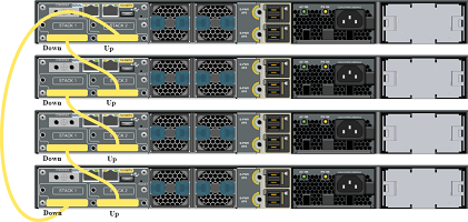 Switch Stacking vs Uplink: Which is Better for Connecting Switches? 7