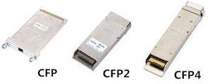 CFP vs CFP2 vs CFP4
