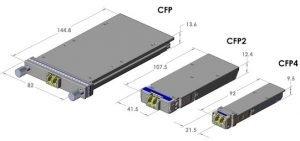 CFP, CFP2 and CFP4 transceiver comparison