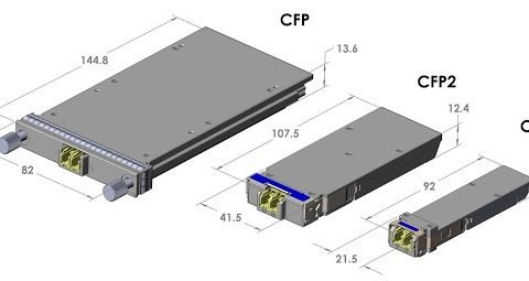 CFP, CFP2 and CFP4 transceiver comparison