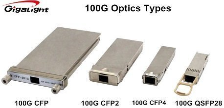 100G optics Type