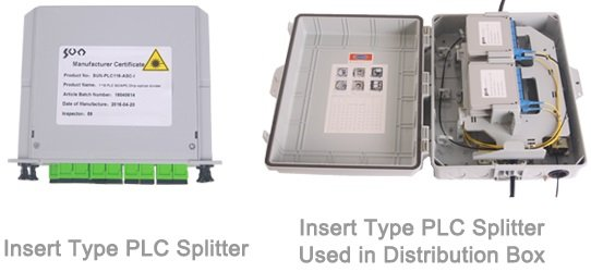 How to Choose PLC Splitters 4