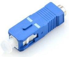 SC-Connector
