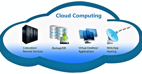 Cloud Computing vs Big Data: What Is the Relationship? 9