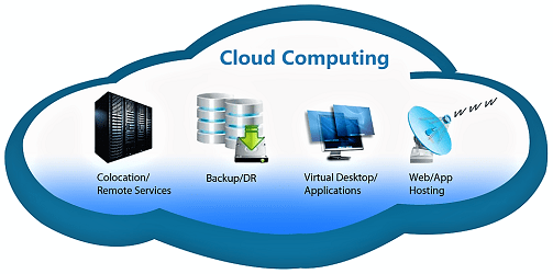 Cloud Computing vs Big Data: What Is the Relationship? 2