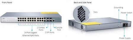 24-Port Gigabit PoE+ Managed Switch with 4 SFP