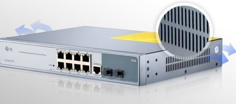 Managed Gigabit Switch Buying Guide 3