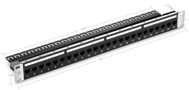 Introduction of Patch Panel Types 5